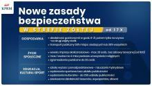 Rekord zachorowań na COVID 19 w Jeleniej Górze